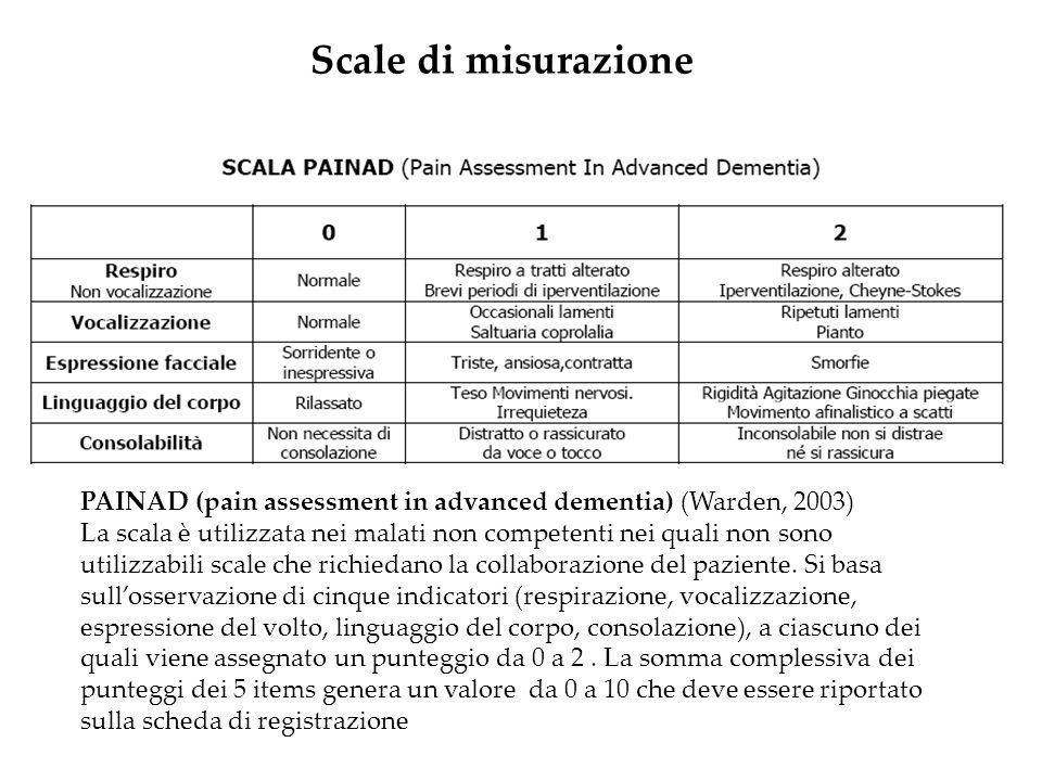 Scale di misurazione PAINAD (pain assessment in advanced dementia) (Warden, 2003) La scala è utilizzata nei malati non competenti nei quali non sono u