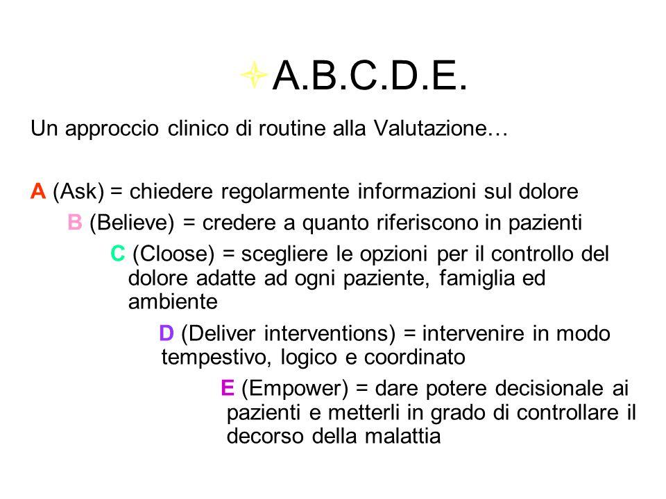  A.B.C.D.E. Un approccio clinico di routine alla Valutazione… A (Ask) = chiedere regolarmente informazioni sul dolore B (Believe) = credere a quanto