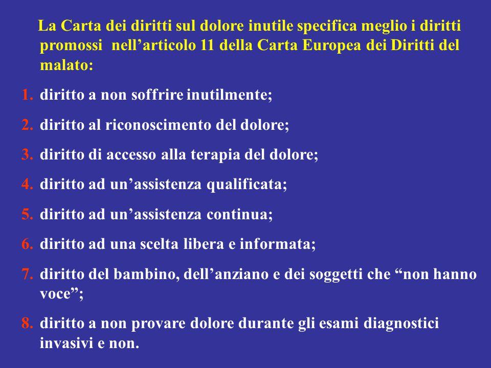 La Carta dei diritti sul dolore inutile specifica meglio i diritti promossi nell'articolo 11 della Carta Europea dei Diritti del malato: 1.diritto a n