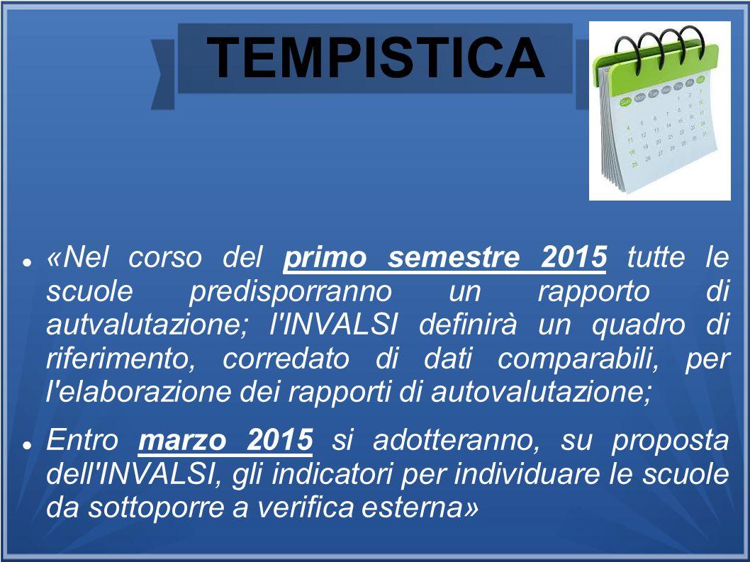 TEMPISTICA «Nel corso del primo semestre 2015 tutte le scuole predisporranno un rapporto di autvalutazione; l'INVALSI definirà un quadro di riferiment