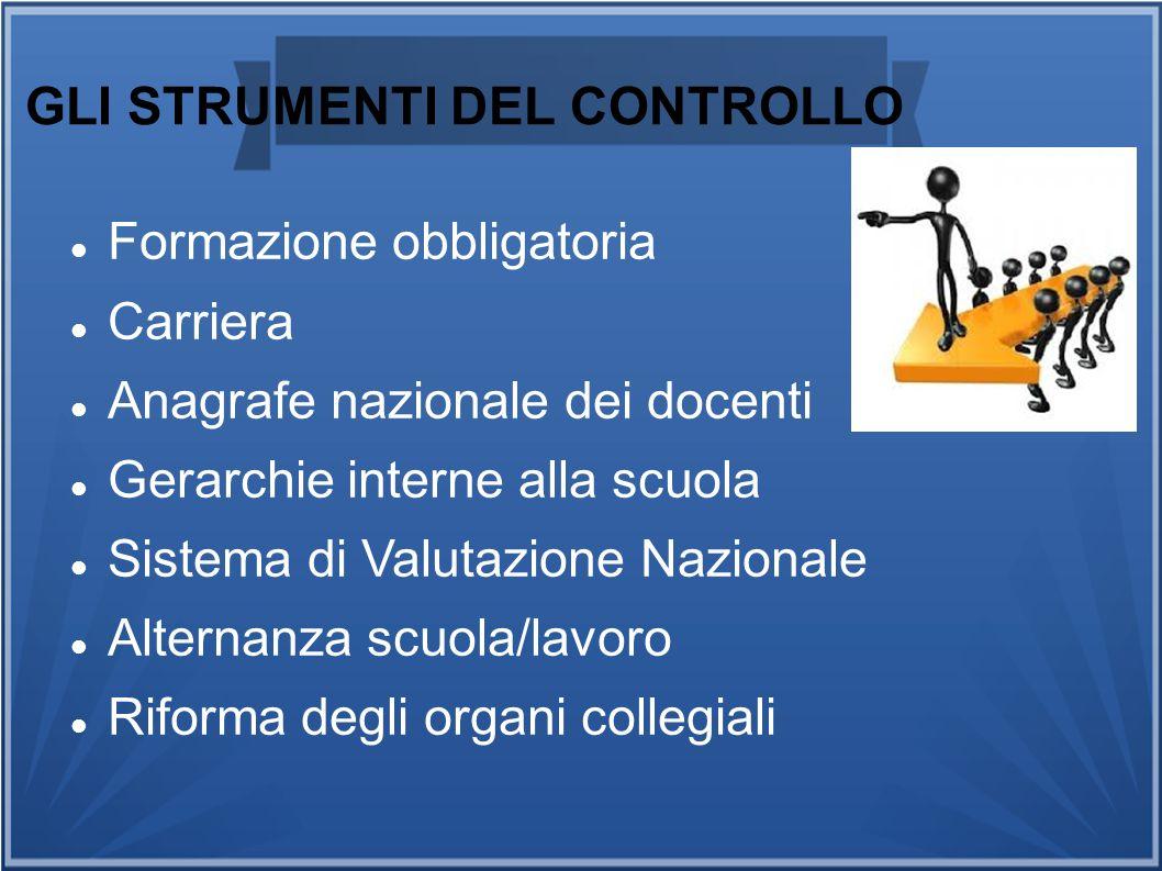 GLI STRUMENTI DEL CONTROLLO Formazione obbligatoria Carriera Anagrafe nazionale dei docenti Gerarchie interne alla scuola Sistema di Valutazione Nazio