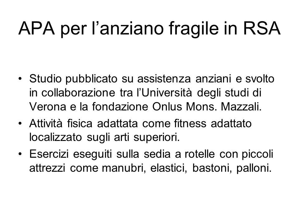 APA per l'anziano fragile in RSA Studio pubblicato su assistenza anziani e svolto in collaborazione tra l'Università degli studi di Verona e la fondaz