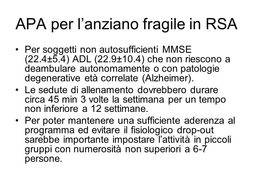Per soggetti non autosufficienti MMSE (22.4±5.4) ADL (22.9±10.4) che non riescono a deambulare autonomamente o con patologie degenerative età correlat