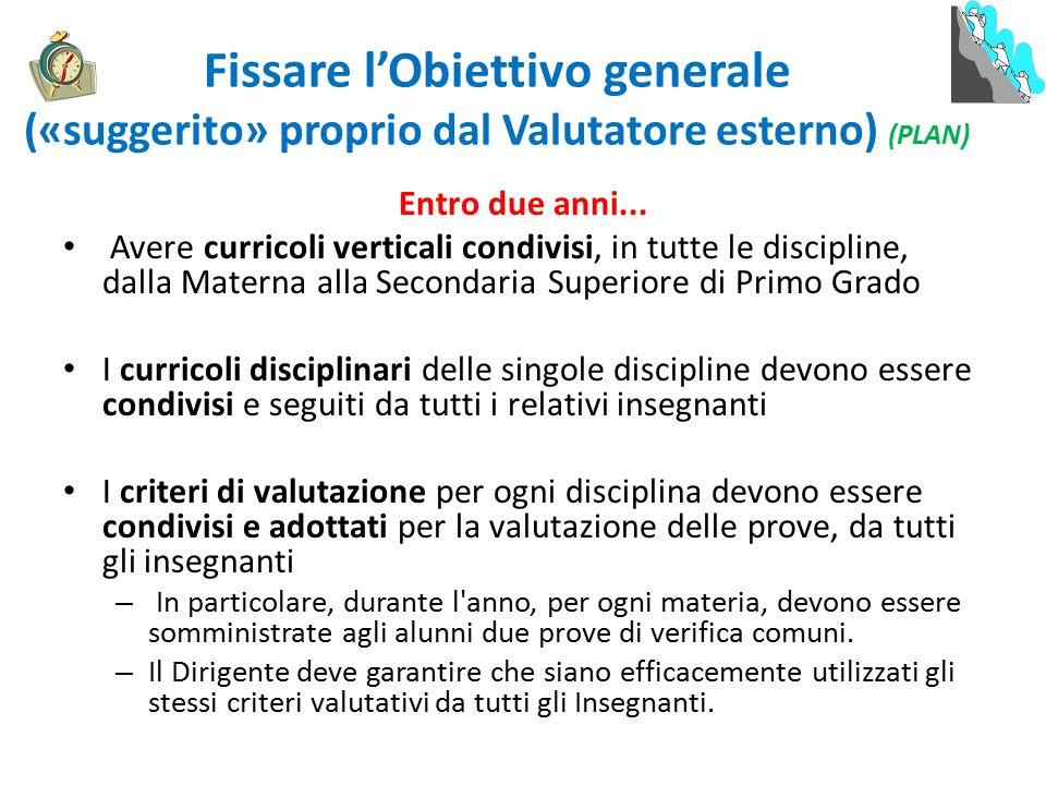 Fissare l'Obiettivo generale («suggerito» proprio dal Valutatore esterno) (PLAN) Entro due anni...