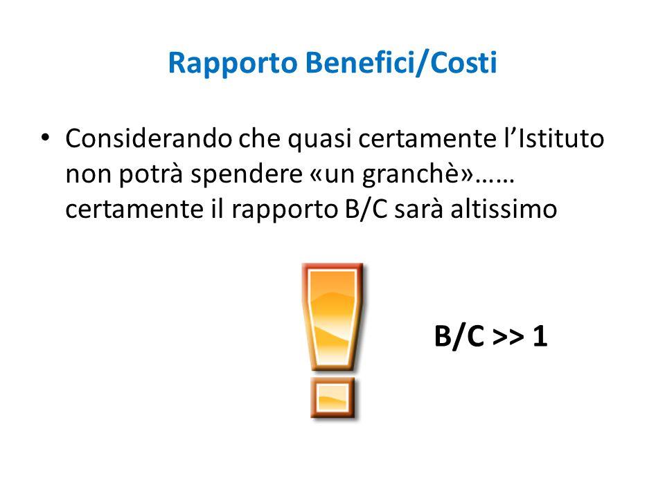 Rapporto Benefici/Costi Considerando che quasi certamente l'Istituto non potrà spendere «un granchè»…… certamente il rapporto B/C sarà altissimo B/C >> 1