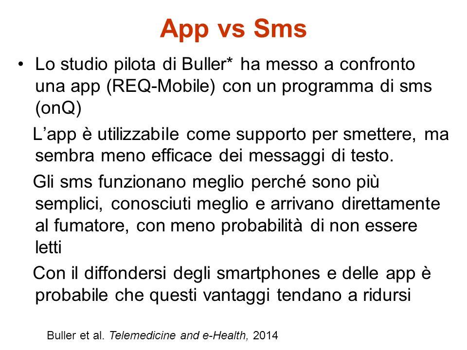 App vs Sms Lo studio pilota di Buller* ha messo a confronto una app (REQ-Mobile) con un programma di sms (onQ) L'app è utilizzabile come supporto per smettere, ma sembra meno efficace dei messaggi di testo.
