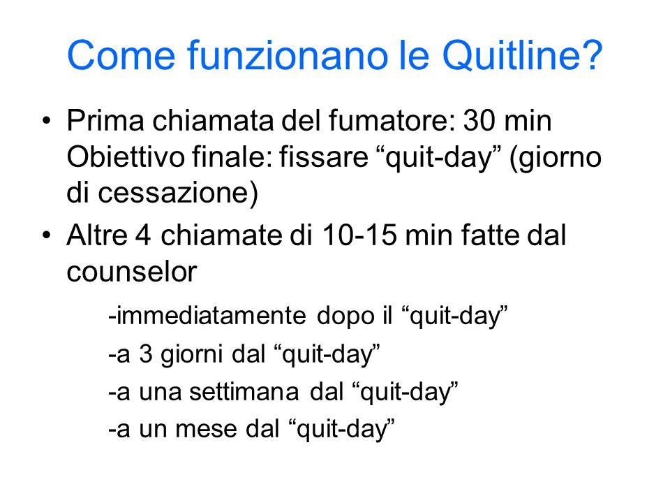 Come funzionano le Quitline.