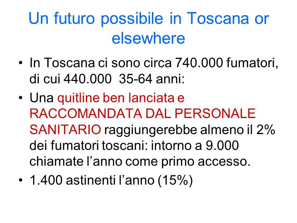 Un futuro possibile in Toscana or elsewhere In Toscana ci sono circa 740.000 fumatori, di cui 440.000 35-64 anni: Una quitline ben lanciata e RACCOMANDATA DAL PERSONALE SANITARIO raggiungerebbe almeno il 2% dei fumatori toscani: intorno a 9.000 chiamate l'anno come primo accesso.