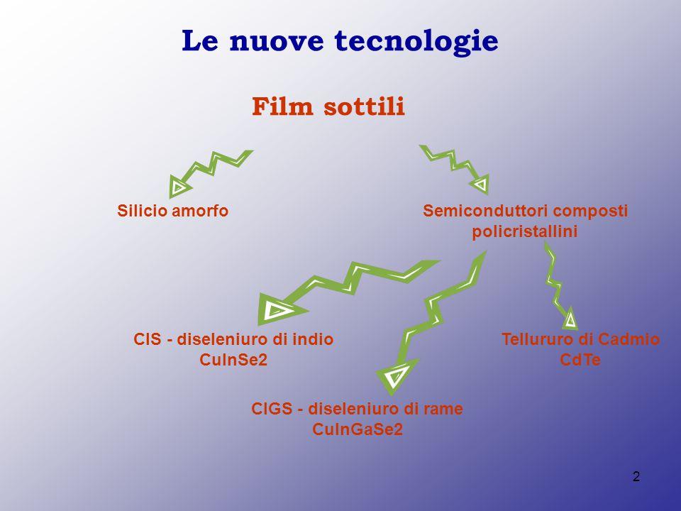 2 Le nuove tecnologie Film sottili Silicio amorfoSemiconduttori composti policristallini CIS - diseleniuro di indio CuInSe2 CIGS - diseleniuro di rame