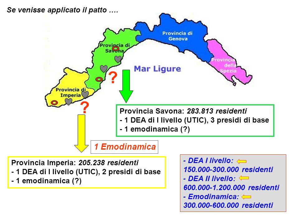 Provincia Imperia: 205.238 residenti - 1 DEA di I livello (UTIC), 2 presidi di base - 1 emodinamica (?) Provincia Savona: 283.813 residenti - 1 DEA di