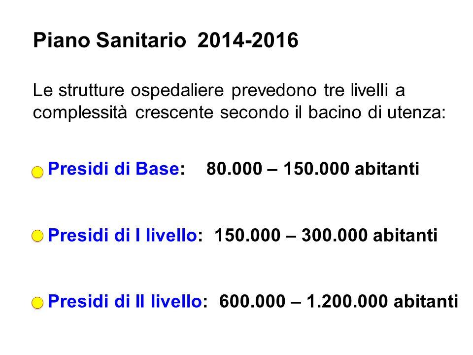 Provincia Imperia: 205.238 residenti 67 comuni Capoluogo Imperia: 39.458 residenti Provincia Savona: 283.813 residenti 69 comuni Capoluogo Savona: 61.761 residenti