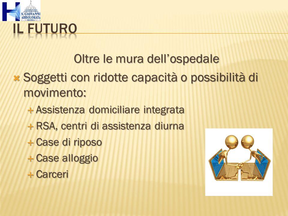 Oltre le mura dell'ospedale  Soggetti con ridotte capacità o possibilità di movimento:  Assistenza domiciliare integrata  RSA, centri di assistenza diurna  Case di riposo  Case alloggio  Carceri