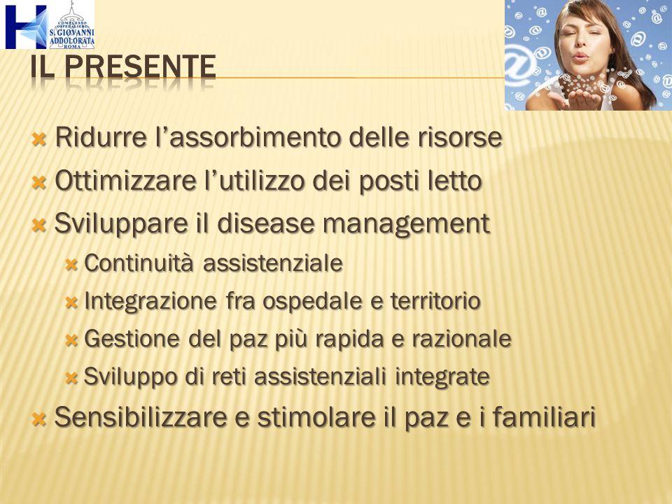  Ridurre l'assorbimento delle risorse  Ottimizzare l'utilizzo dei posti letto  Sviluppare il disease management  Continuità assistenziale  Integr
