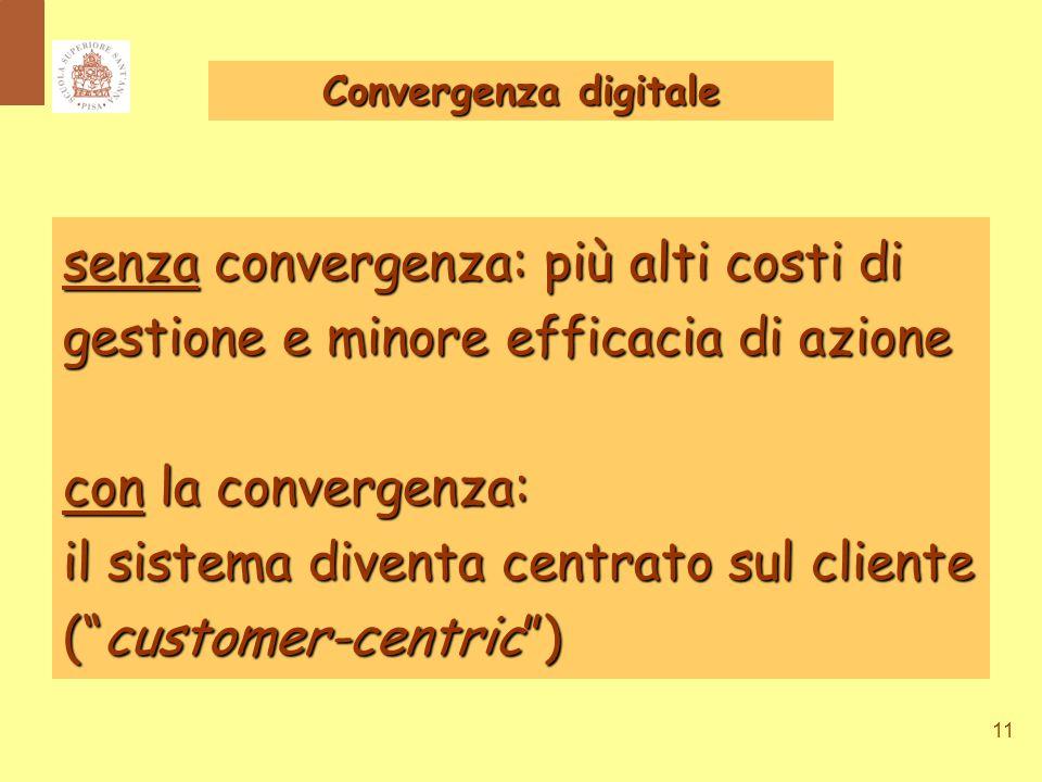 11 senza convergenza: più alti costi di gestione e minore efficacia di azione con la convergenza: il sistema diventa centrato sul cliente ( customer-centric ) Convergenza digitale