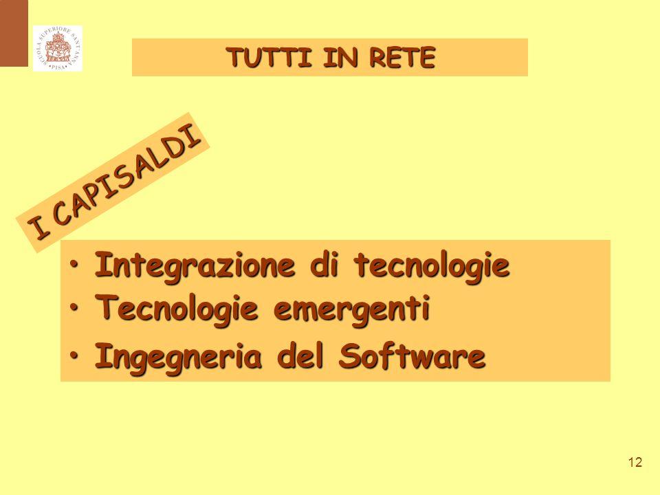 12 Integrazione di tecnologie Integrazione di tecnologie Tecnologie emergenti Tecnologie emergenti Ingegneria del Software Ingegneria del Software I CAPISALDI TUTTI IN RETE