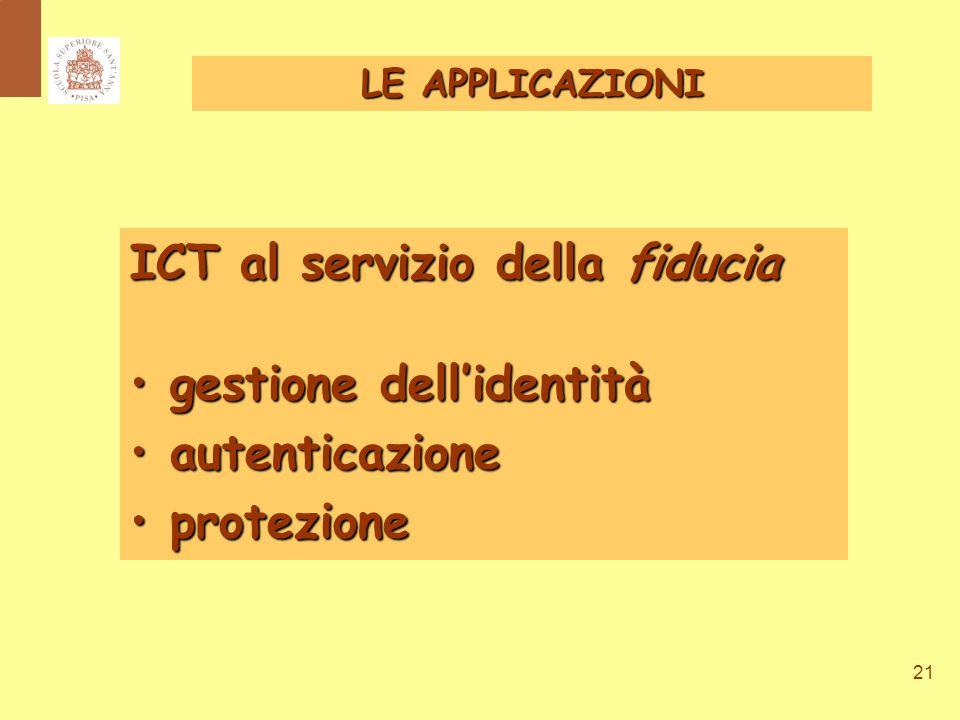 21 ICT al servizio della fiducia gestione dell'identità gestione dell'identità autenticazione autenticazione protezione protezione LE APPLICAZIONI