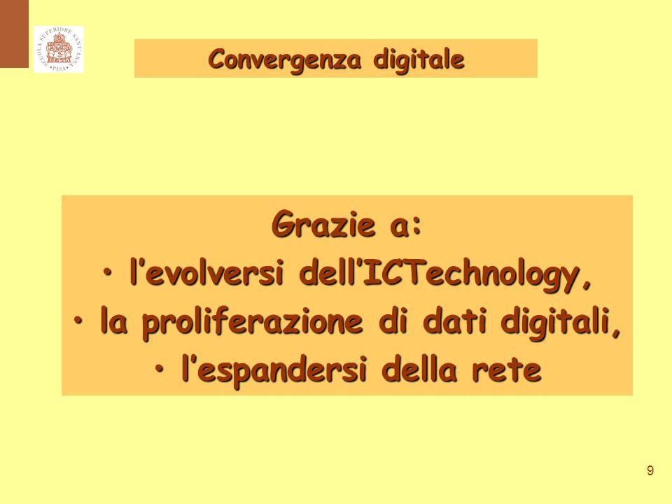 9 Grazie a: l'evolversi dell'ICTechnology, l'evolversi dell'ICTechnology, la proliferazione di dati digitali, la proliferazione di dati digitali, l'espandersi della rete l'espandersi della rete Convergenza digitale