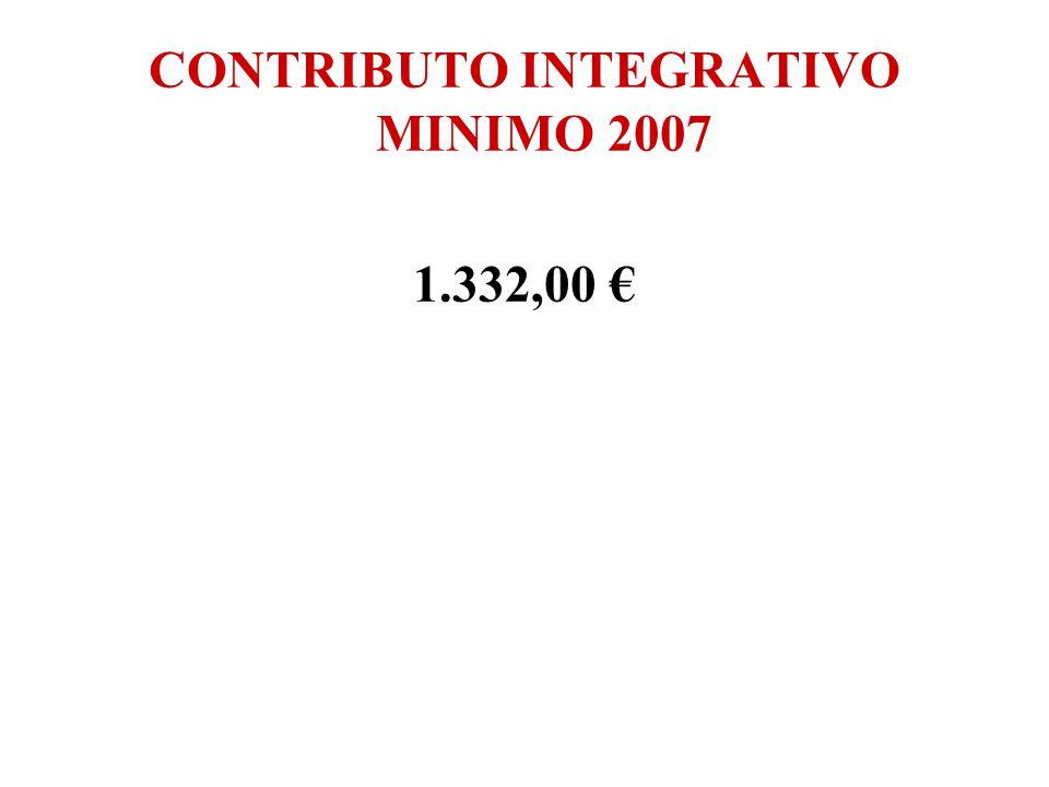 CONTRIBUTO INTEGRATIVO MINIMO 2007 1.332,00 €