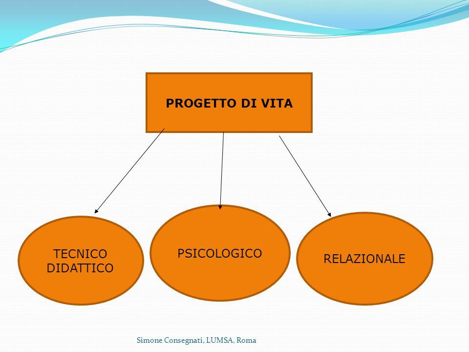 PROGETTO DI VITA TECNICO DIDATTICO PSICOLOGICO RELAZIONALE Simone Consegnati, LUMSA, Roma