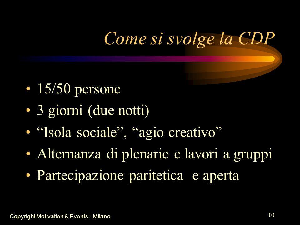 Copyright Motivation & Events - Milano 9 Le opportunità del CDP Si focalizza sulle possibilità future (futuro auspicato) Esplora le relazioni tra gruppo e ambiente esterno Si autogestisce.