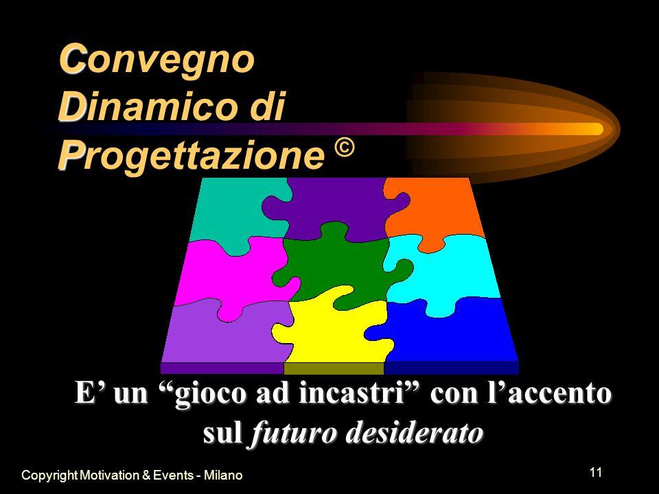Copyright Motivation & Events - Milano 10 Come si svolge la CDP 15/50 persone 3 giorni (due notti) Isola sociale , agio creativo Alternanza di plenarie e lavori a gruppi Partecipazione paritetica e aperta