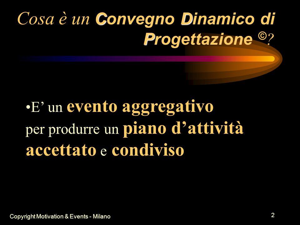 C D P Convegno Dinamico di Progettazione © Che cos'è e perché ha tanto successo © della Motivation & Events - Milano