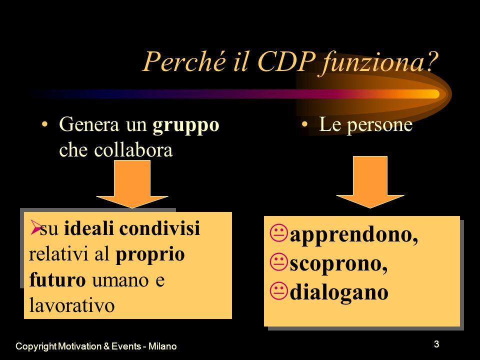 Copyright Motivation & Events - Milano 2 CD P Cosa è un Convegno Dinamico di Progettazione © .