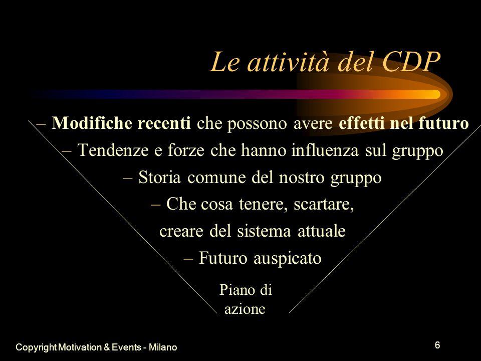 Copyright Motivation & Events - Milano 5 Gli assunti di base del CDP obiettiviidealiLe persone cercano obiettivi ed ideali modificarapidamenteL'ambiente globale è turbolento e si modifica più rapidamente delle nostre istituzioni artefici del proprio futuroLe persone desiderano imparare ed essere artefici del proprio futuro