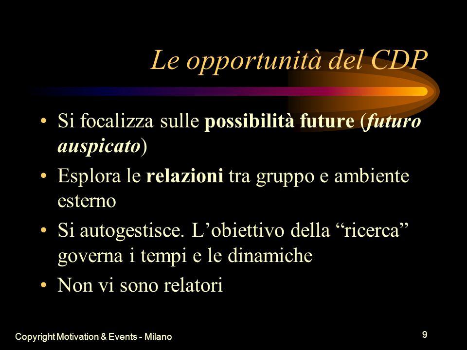 Copyright Motivation & Events - Milano 8 Dopo il CDP Diffusione dei risultati all'interno e all'esterno Aggiornamenti Implementazioni