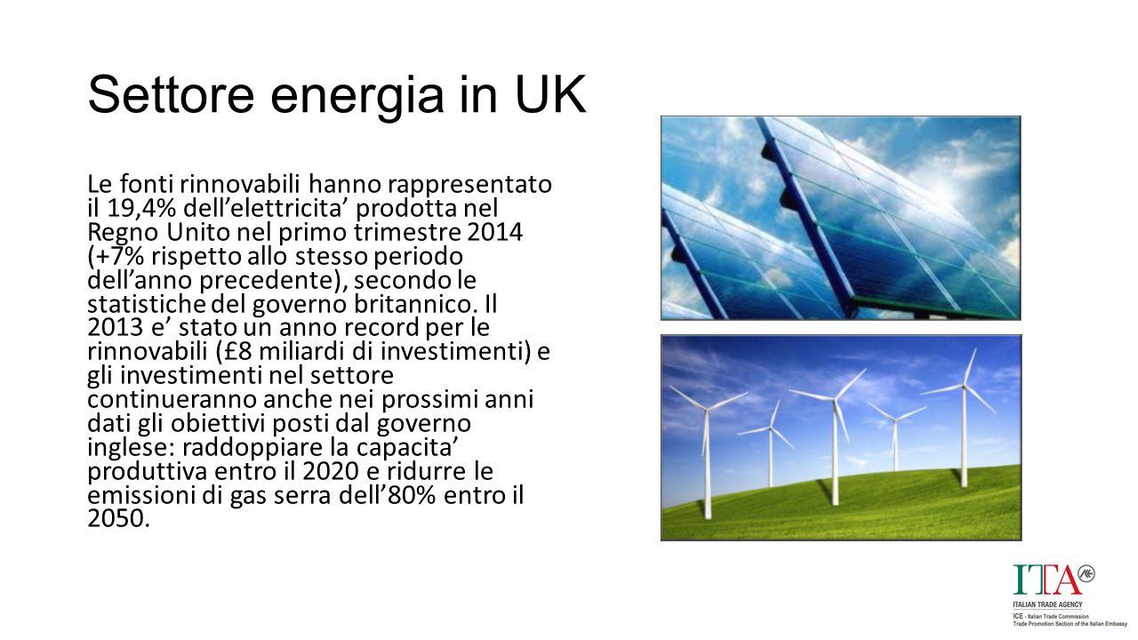 Settore energia in UK Le fonti rinnovabili hanno rappresentato il 19,4% dell'elettricita' prodotta nel Regno Unito nel primo trimestre 2014 (+7% rispetto allo stesso periodo dell'anno precedente), secondo le statistiche del governo britannico.