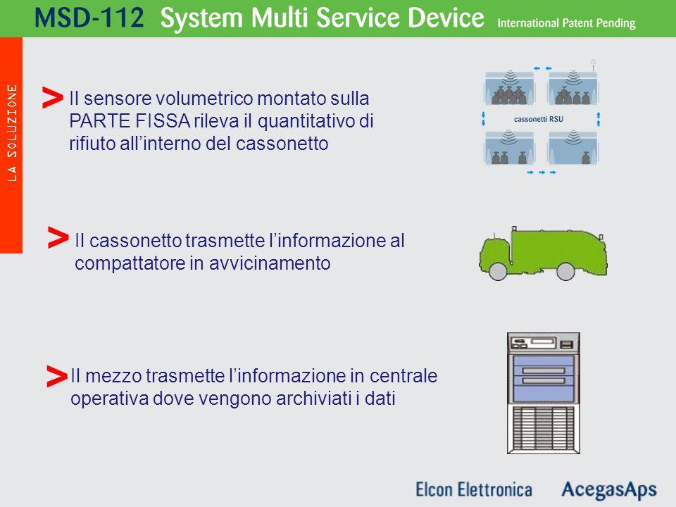 Il sensore volumetrico montato sulla PARTE FISSA rileva il quantitativo di rifiuto all'interno del cassonetto MSD - 112 Il cassonetto trasmette l'informazione al compattatore in avvicinamento Il mezzo trasmette l'informazione in centrale operativa dove vengono archiviati i dati LA SOLUZIONE > > >