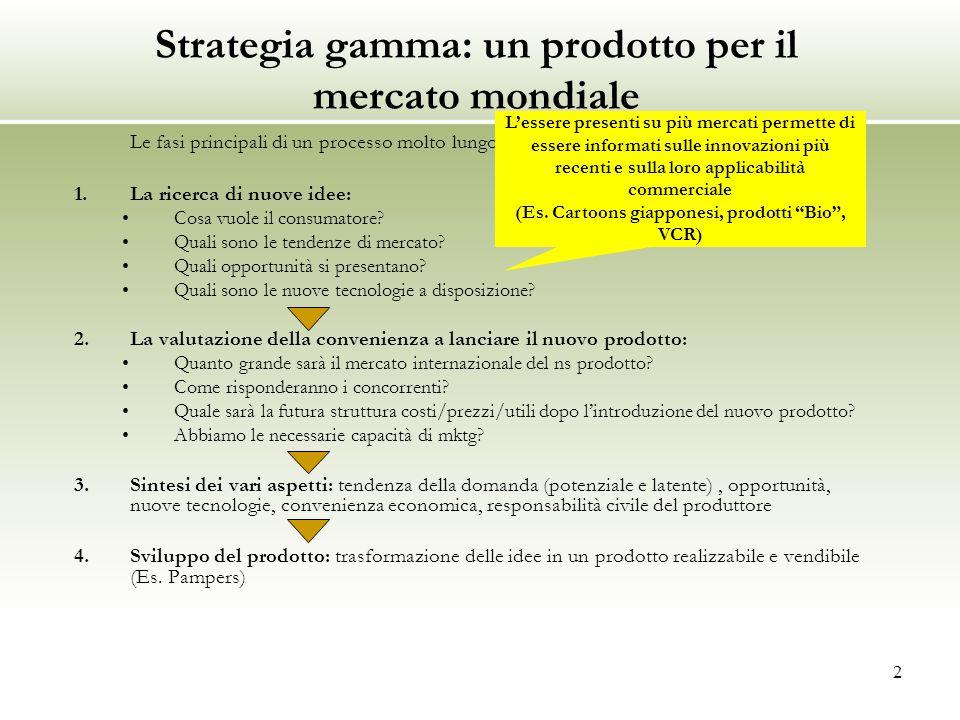 2 Strategia gamma: un prodotto per il mercato mondiale Le fasi principali di un processo molto lungo sono quattro. 1.La ricerca di nuove idee: Cosa vu
