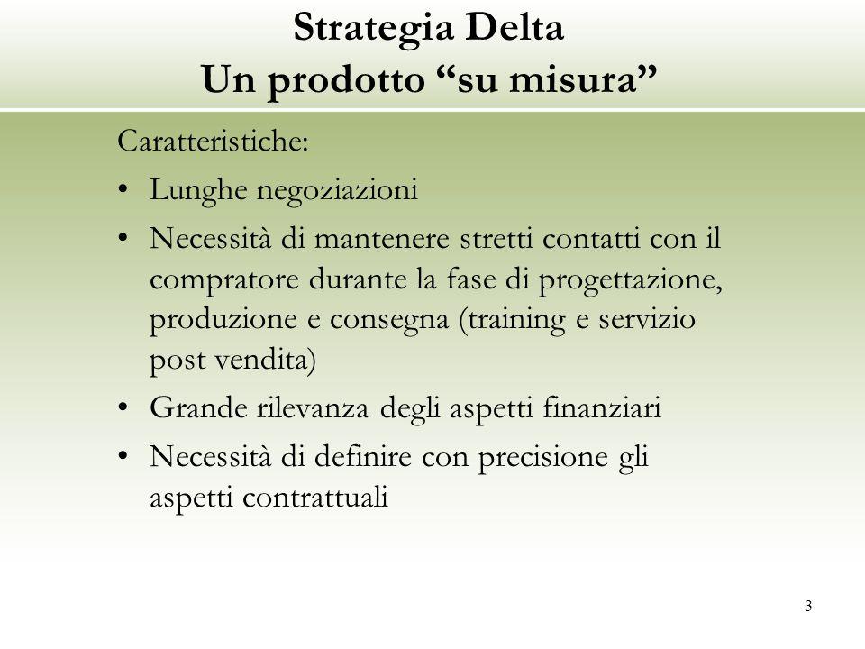 """3 Strategia Delta Un prodotto """"su misura"""" Caratteristiche: Lunghe negoziazioni Necessità di mantenere stretti contatti con il compratore durante la fa"""