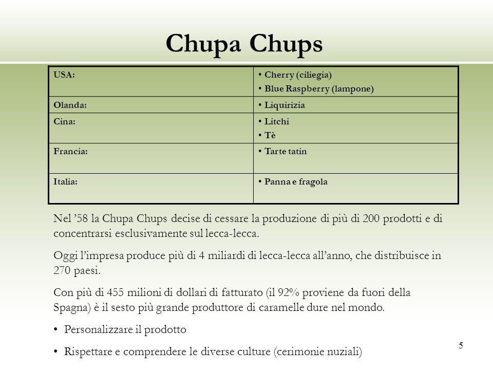 5 Chupa Chups USA: Cherry (ciliegia) Blue Raspberry (lampone) Olanda: Liquirizia Cina: Litchi Tè Francia: Tarte tatin Italia: Panna e fragola Nel '58