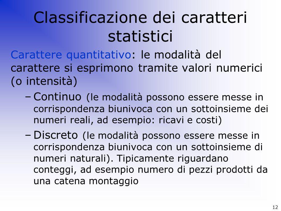 Carattere quantitativo: le modalità del carattere si esprimono tramite valori numerici (o intensità) –Continuo (le modalità possono essere messe in co