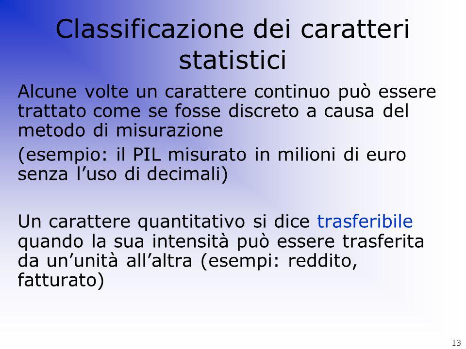 Alcune volte un carattere continuo può essere trattato come se fosse discreto a causa del metodo di misurazione (esempio: il PIL misurato in milioni d
