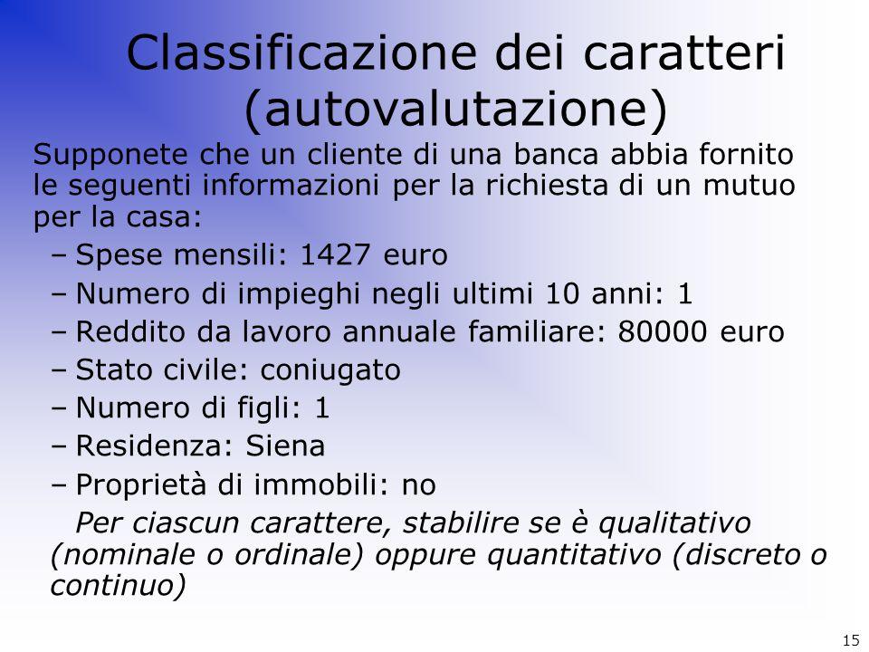Supponete che un cliente di una banca abbia fornito le seguenti informazioni per la richiesta di un mutuo per la casa: –Spese mensili: 1427 euro –Nume