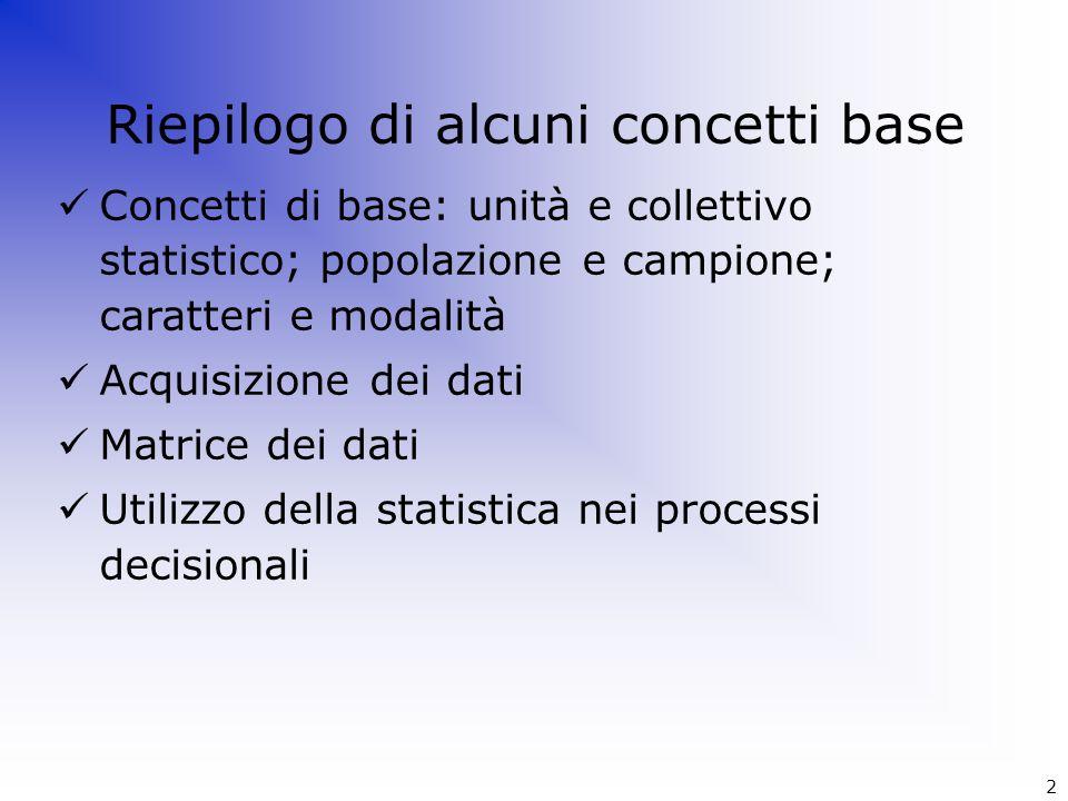 Riepilogo di alcuni concetti base Concetti di base: unità e collettivo statistico; popolazione e campione; caratteri e modalità Acquisizione dei dati