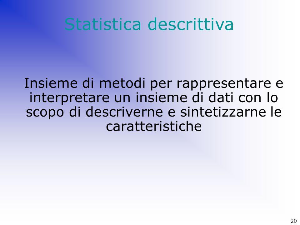 Insieme di metodi per rappresentare e interpretare un insieme di dati con lo scopo di descriverne e sintetizzarne le caratteristiche Statistica descri
