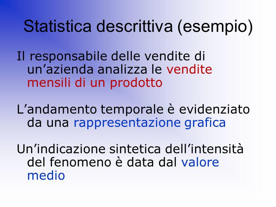 Statistica descrittiva (esempio) Il responsabile delle vendite di un'azienda analizza le vendite mensili di un prodotto L'andamento temporale è eviden