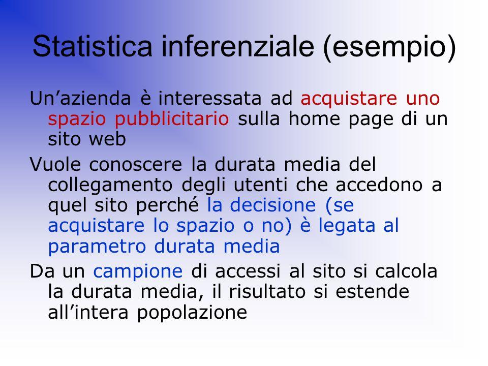 Statistica inferenziale (esempio) Un'azienda è interessata ad acquistare uno spazio pubblicitario sulla home page di un sito web Vuole conoscere la du