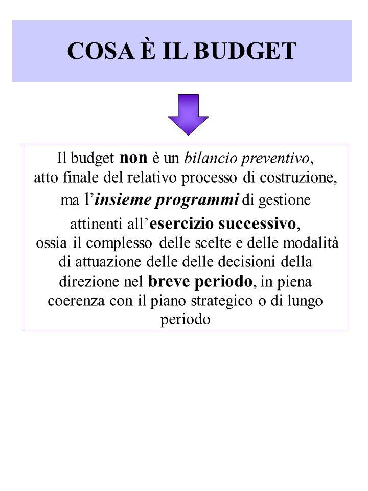 COSA È IL BUDGET Il budget non è un bilancio preventivo, atto finale del relativo processo di costruzione, ma l'insieme programmi di gestione attinent