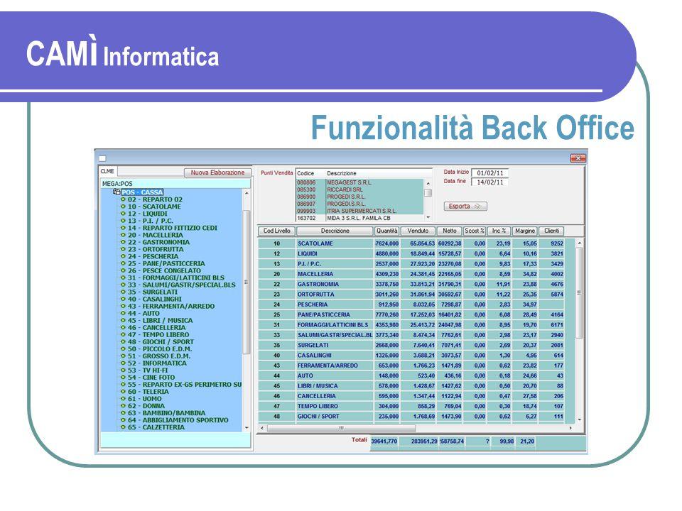 Funzionalità Back Office