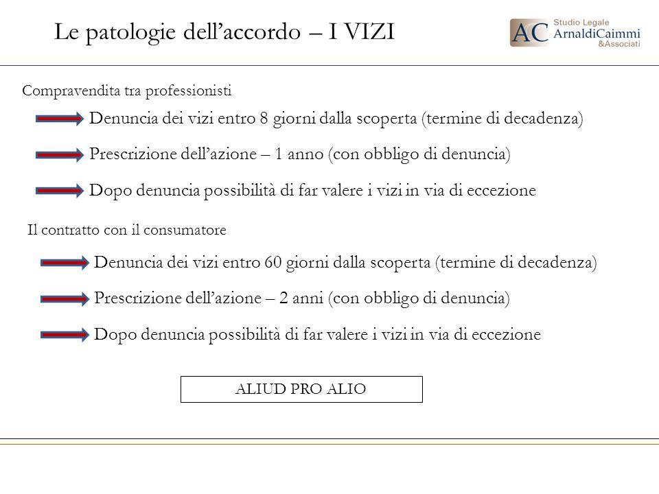 Compravendita tra professionisti Denuncia dei vizi entro 8 giorni dalla scoperta (termine di decadenza) Le patologie dell'accordo – I VIZI Prescrizion