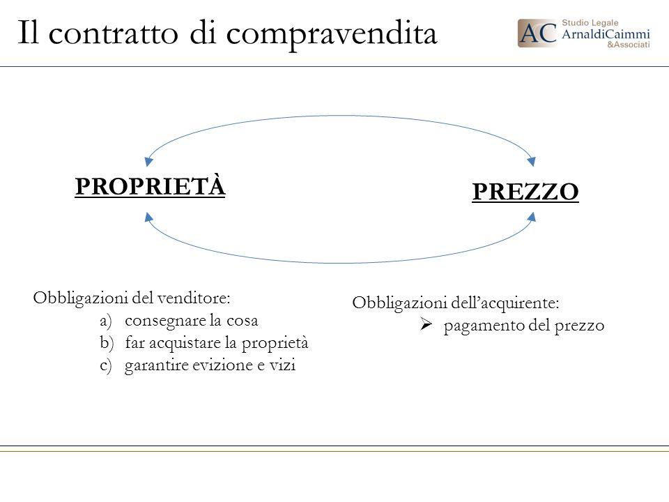 Il contratto di compravendita PROPRIETÀ PREZZO Obbligazioni del venditore: a)consegnare la cosa b)far acquistare la proprietà c)garantire evizione e v
