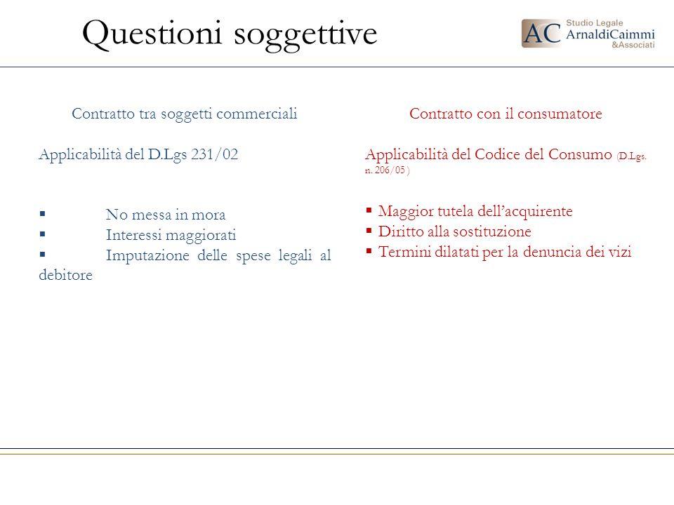 Questioni soggettive Contratto tra soggetti commerciali Applicabilità del D.Lgs 231/02  No messa in mora  Interessi maggiorati  Imputazione delle s