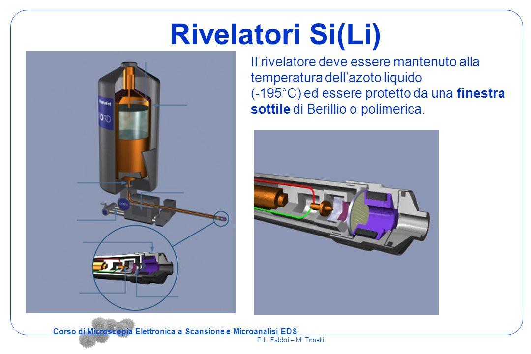 Rivelatori Si(Li) Il rivelatore deve essere mantenuto alla temperatura dell'azoto liquido (-195°C) ed essere protetto da una finestra sottile di Beril