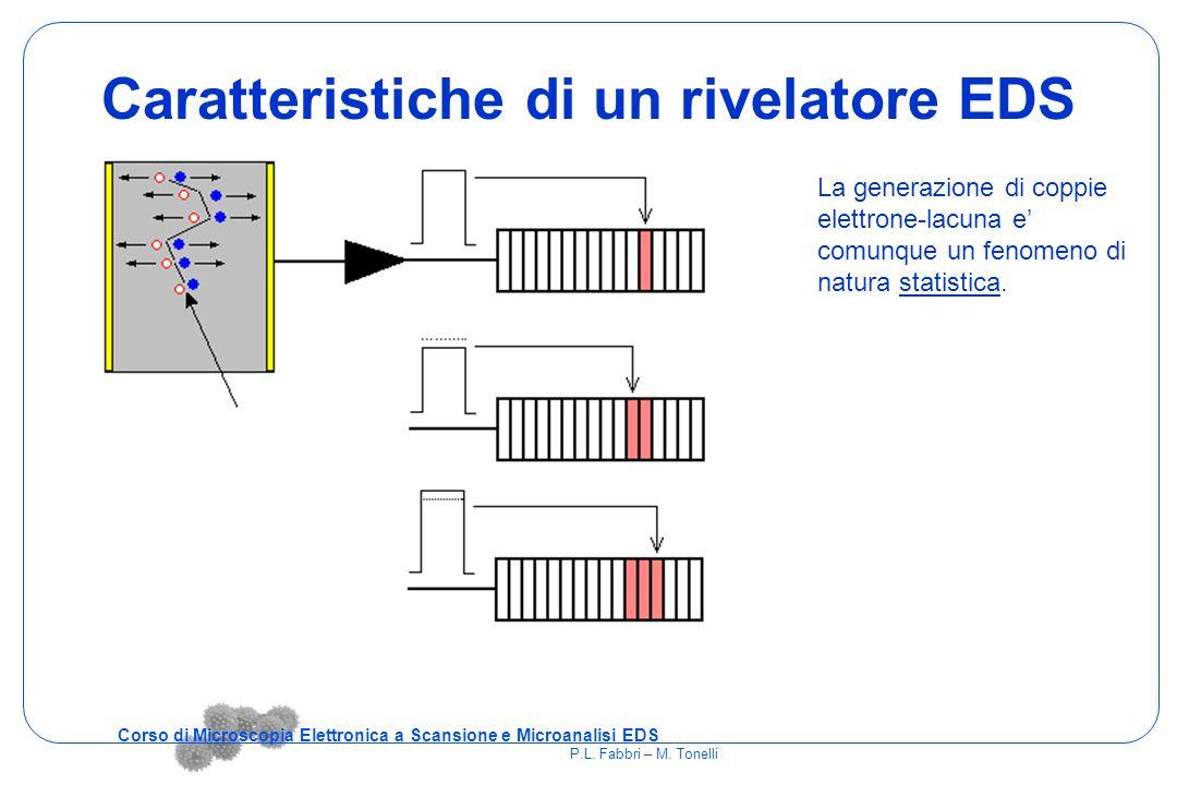 La generazione di coppie elettrone-lacuna e' comunque un fenomeno di natura statistica. Caratteristiche di un rivelatore EDS Corso di Microscopia Elet