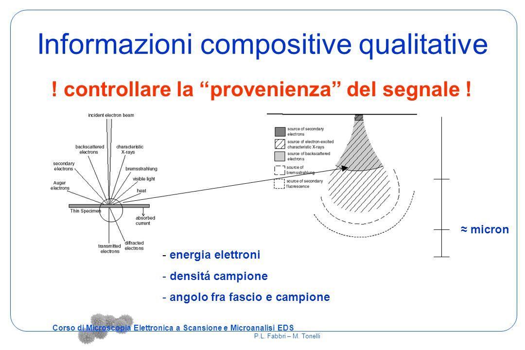 """Informazioni compositive qualitative - energia elettroni - densitá campione - angolo fra fascio e campione ≈ micron ! controllare la """"provenienza"""" del"""
