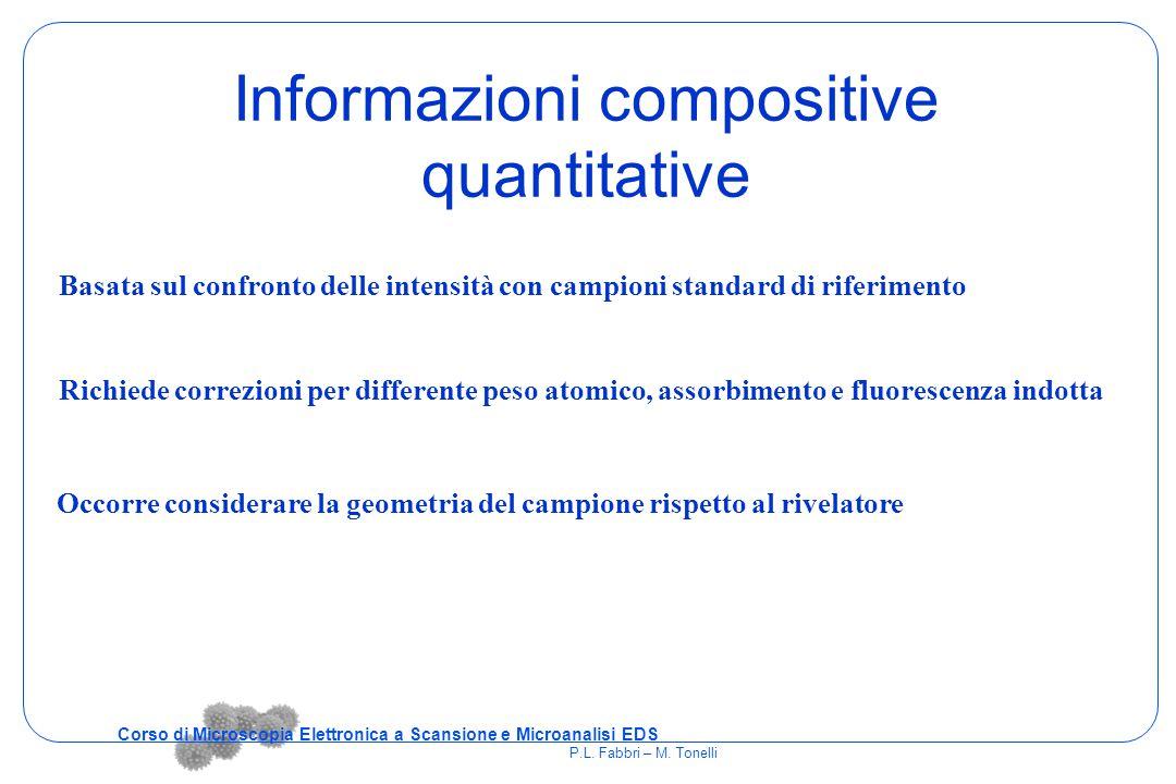 Informazioni compositive quantitative Basata sul confronto delle intensità con campioni standard di riferimento Corso di Microscopia Elettronica a Sca